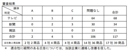 トクホ広告審査(第9回).png