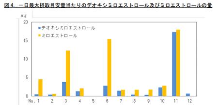 プエラリア_テスト結果1.png