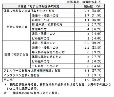 プエラリア_調査(情報提供)png.png