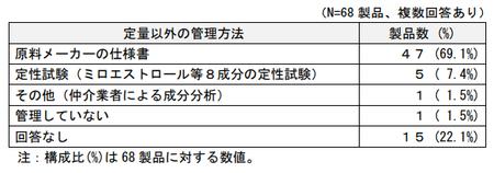 プエラリア_調査(成分管理)png.png