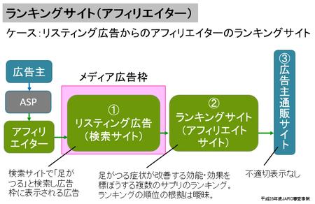 ランキングサイトアフィリ広告(JARO).png