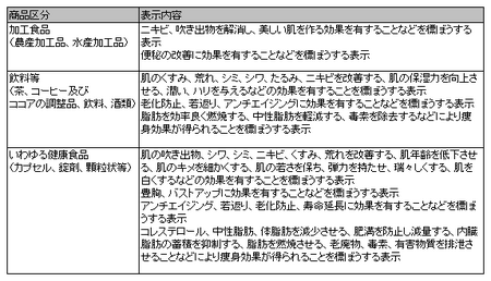 健康食品ネット監視_事例_24年度3回.png