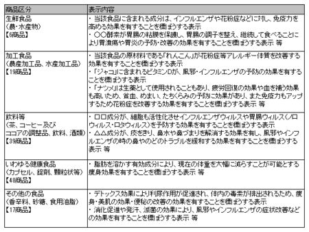 健康食品ネット監視_事例_26年.png