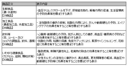 健康食品ネット監視_事例_27年10-12.png