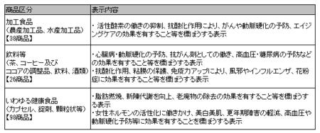 健康食品ネット監視_事例_28年1-3.png