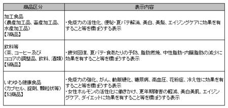 健康食品ネット監視_事例_30年7-9.png