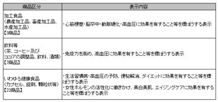 健康食品ネット監視_事例_31年1-3.png