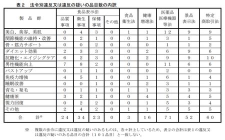 健食試買調査h.29_法令.png