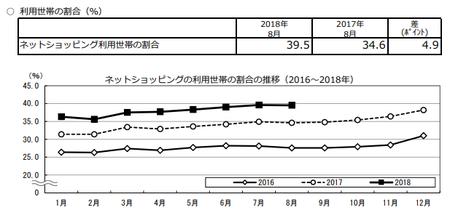 割合・推移(h30.8).png