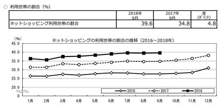 割合・推移(h30.9).png