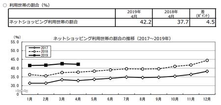 割合推移(h31.4).png