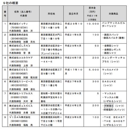加圧シャツ_9社.png