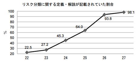 医薬品販売制度調査_H27(サイト表示).png