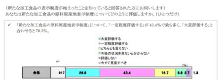 原料原産地表示制度評価_h30.png