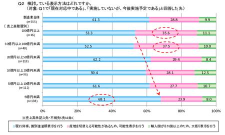 原料原産地表示_検討.png