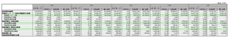 家庭用医療機器生産金額表H.29.png