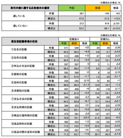 折込みチラシ調査2013(取引内容表示).png