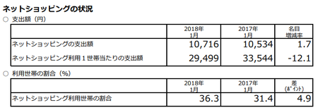 支出額・割合(h30.1).png