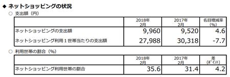 支出額・割合(h30.2).png