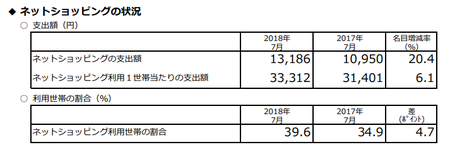 支出額・割合(h30.7).png
