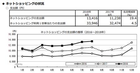 支出額・推移(h30.8).png