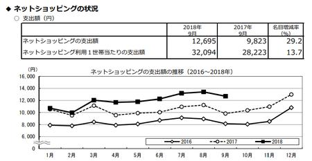 支出額・推移(h30.9).png