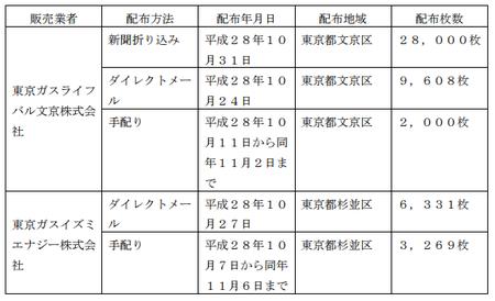 東京ガス_期間.png