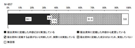 機能性表示_分析変更_基原.png