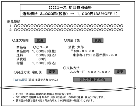 特商法改正_定期購入NG1.png