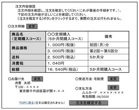 特商法改正_定期購入OK1.png