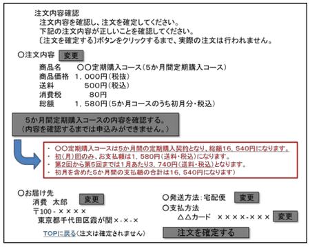 特商法改正_定期購入OK2.png