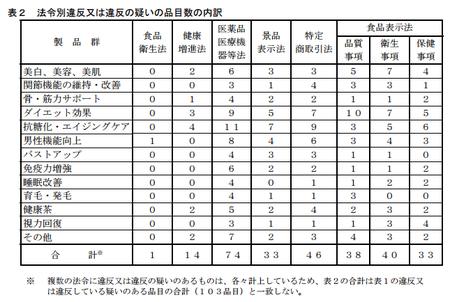 試売調査_法令別_H.27.png