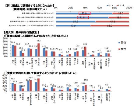 コロナ禍調理配慮_202007.png
