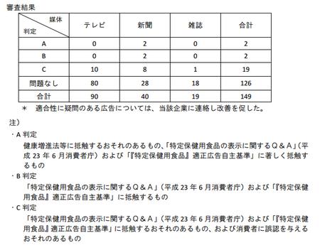 トクホ広告審査(第2回).png