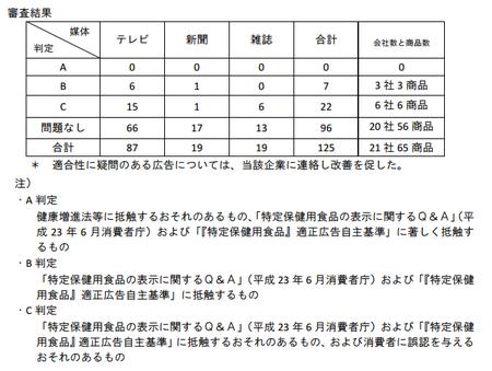 トクホ広告審査(第3回).png