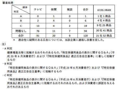 トクホ広告審査(第4回).png