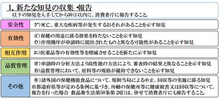 トクホ知見報告.png