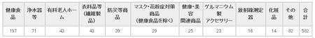 ネット監視指導内訳(東京都).png