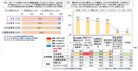 ネット食品情報_事業者_仕入れ先方法.png