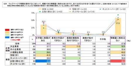 ネット食品情報_事業者_掲載制約.png