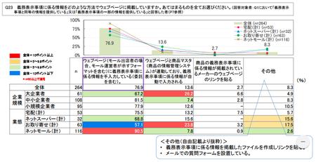 ネット食品情報_事業者_掲載方法.png