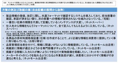 ネット食品情報_事業者_提供方策.png