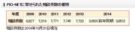 中古自動車相談(2014.10).png