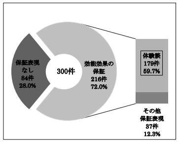 体験談_化粧品広告調査2016png.png
