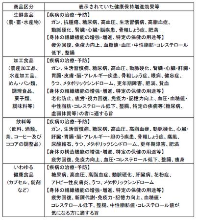 健康食品ネット監視_事例.png