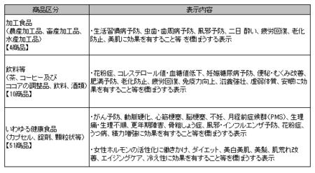 健康食品ネット監視_事例_2020年1-3.png