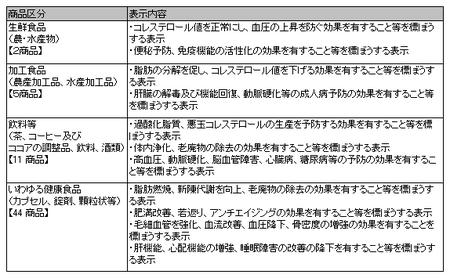 健康食品ネット監視_事例_24年度4回.png