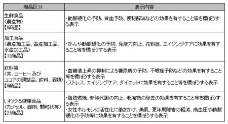 健康食品ネット監視_事例_30年1-3.png