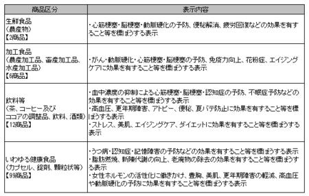 健康食品ネット監視_事例_30年4-6.png