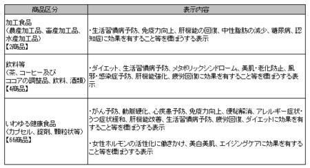 健康食品ネット監視_事例_31年4-6.png